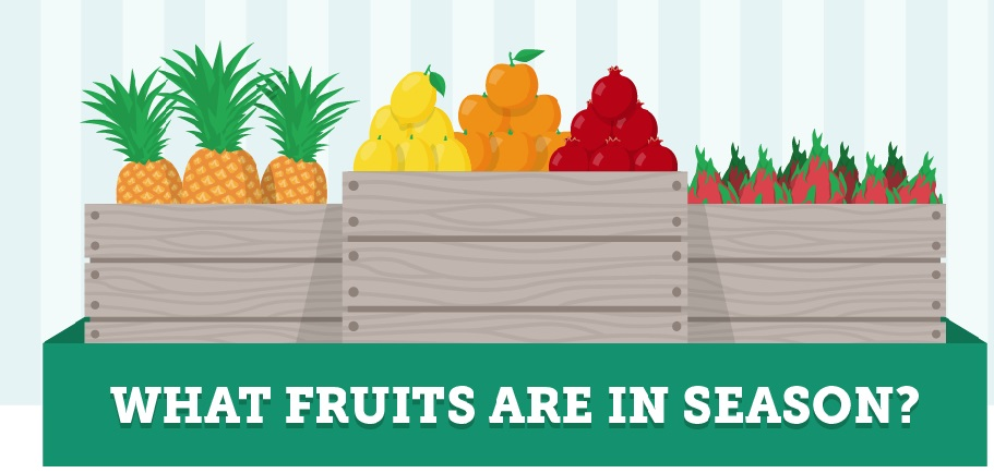 What Fruits Are In Season