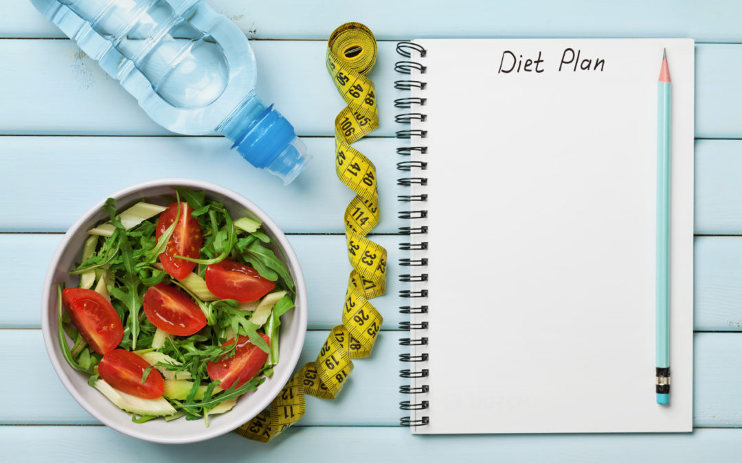 How to Eat Clean and Healthy by Simple Meal Planning